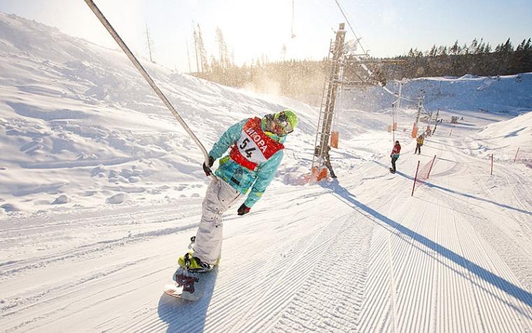 Топ горнолыжных курортов России: